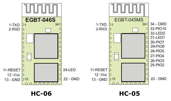 ZS-040 Bluetooth module